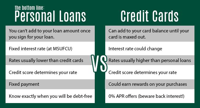 Cash advance loans memphis tn picture 7